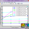 Matlab Project - Signal Processing, Elysium technologies ieee projects.
